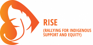 WELL RISE Group logo